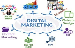 Cheap Digital Marketing Packages