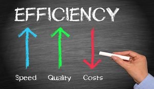 Outsourcing increases efficiency